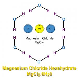 magnesium chloride hexahydrate molecule