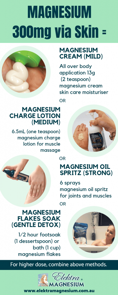 How to get transdermal magnesium?